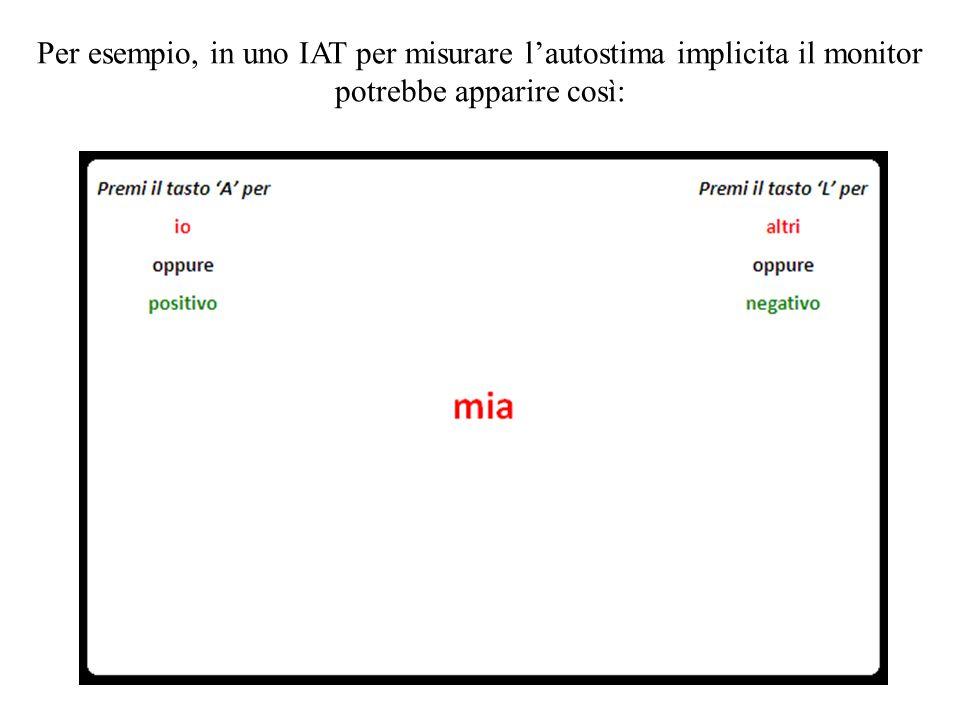 Per esempio, in uno IAT per misurare l'autostima implicita il monitor potrebbe apparire così: