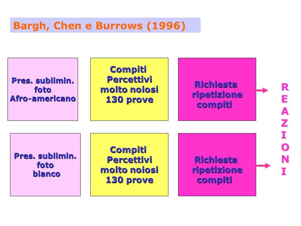 Bargh, Chen e Burrows (1996) R E A Z I O N Compiti Percettivi