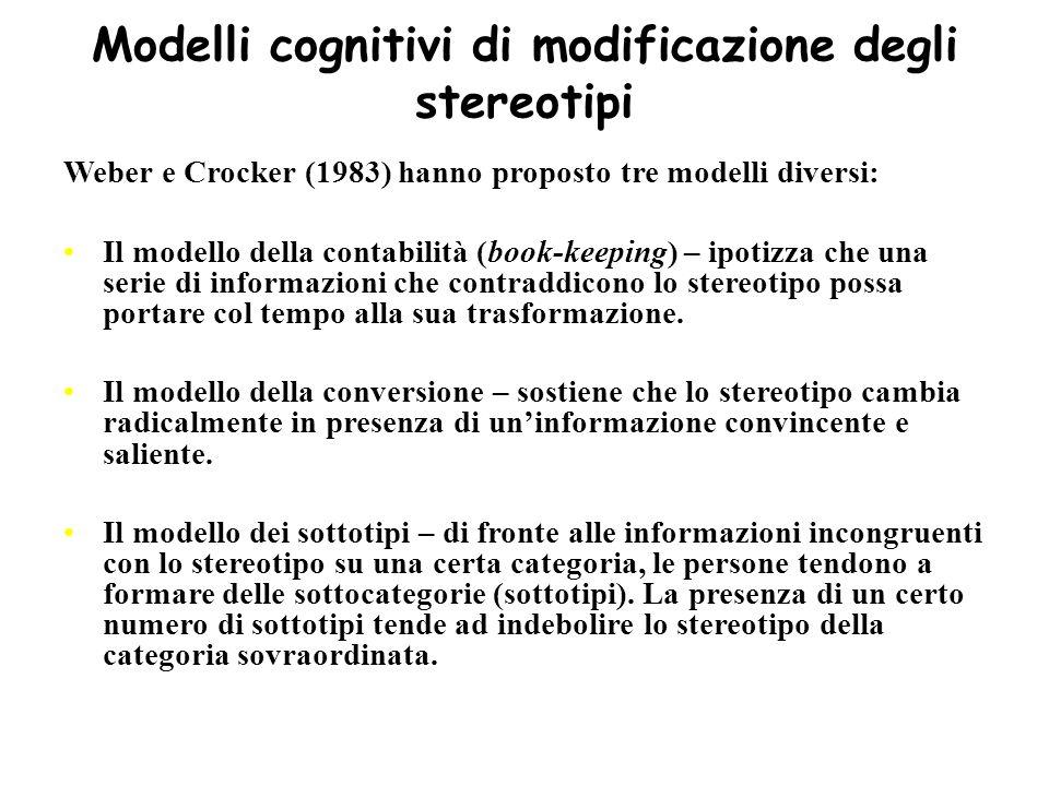 Modelli cognitivi di modificazione degli stereotipi