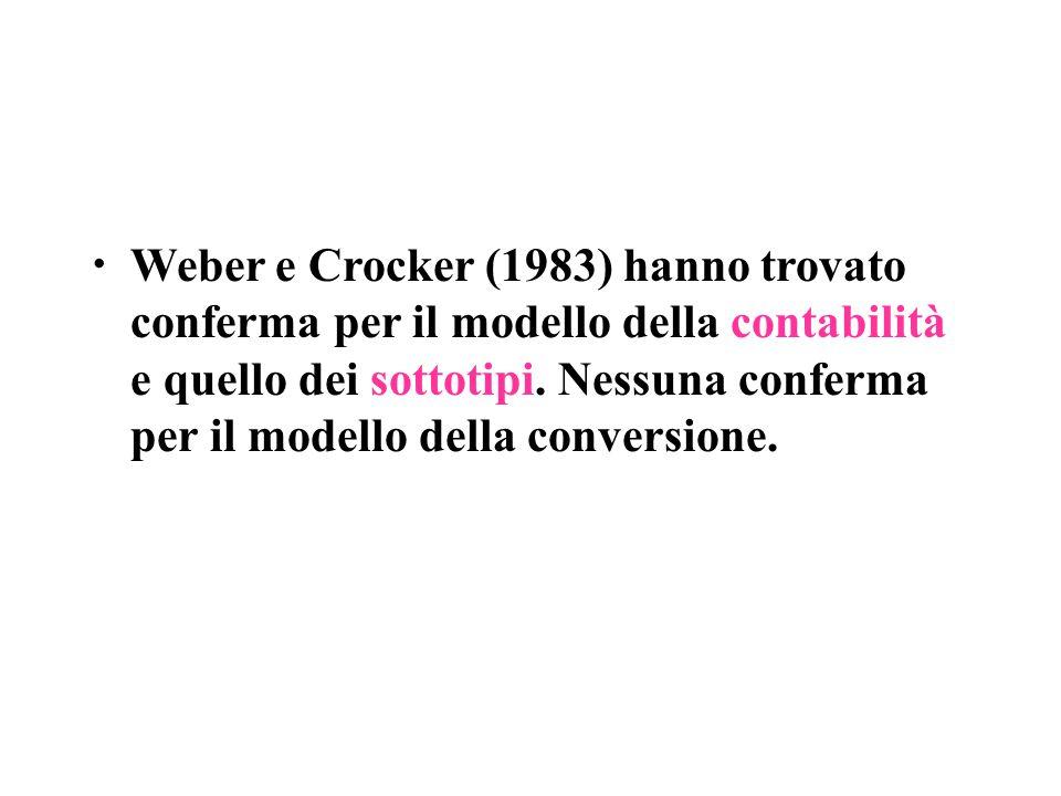Weber e Crocker (1983) hanno trovato conferma per il modello della contabilità e quello dei sottotipi.