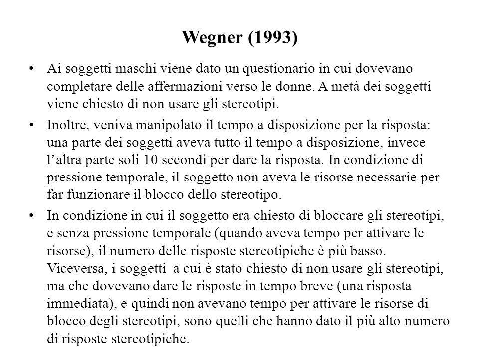Wegner (1993)
