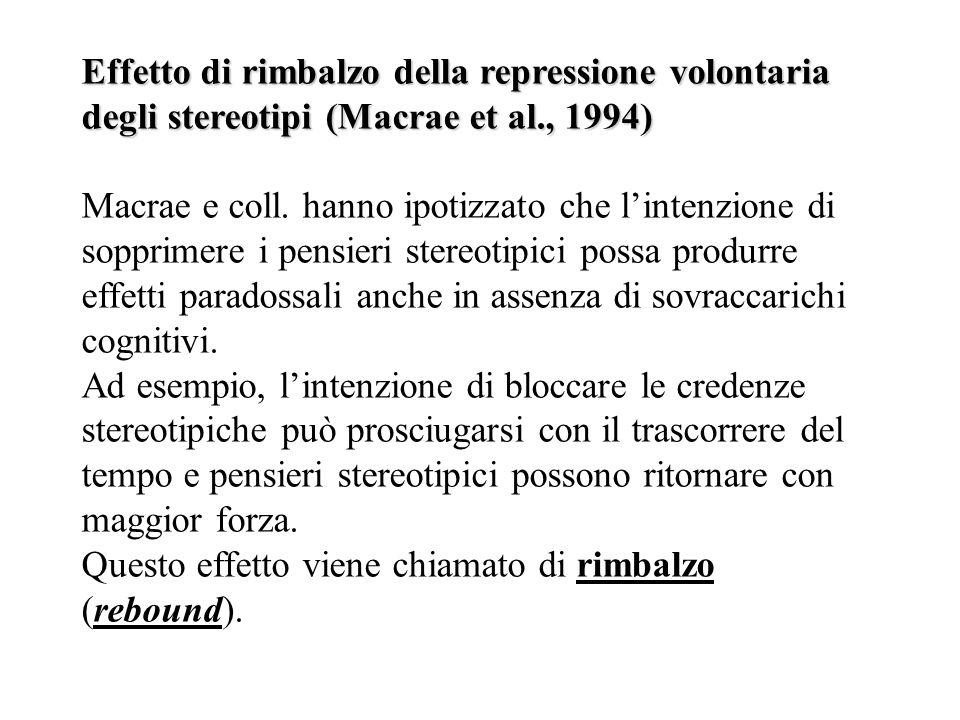 Effetto di rimbalzo della repressione volontaria degli stereotipi (Macrae et al., 1994)