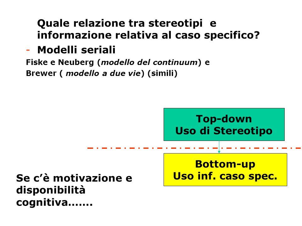 Top-down Uso di Stereotipo Bottom-up Uso inf. caso spec.