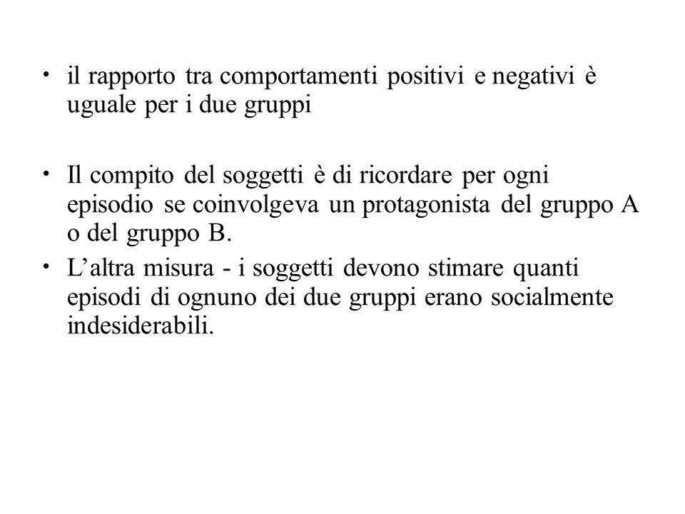 il rapporto tra comportamenti positivi e negativi è uguale per i due gruppi