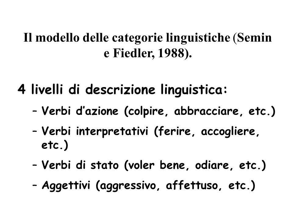 Il modello delle categorie linguistiche (Semin e Fiedler, 1988).