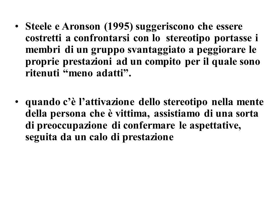 Steele e Aronson (1995) suggeriscono che essere costretti a confrontarsi con lo stereotipo portasse i membri di un gruppo svantaggiato a peggiorare le proprie prestazioni ad un compito per il quale sono ritenuti meno adatti .