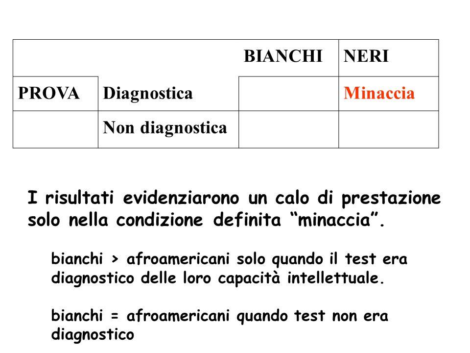 BIANCHI NERI PROVA Diagnostica Minaccia Non diagnostica