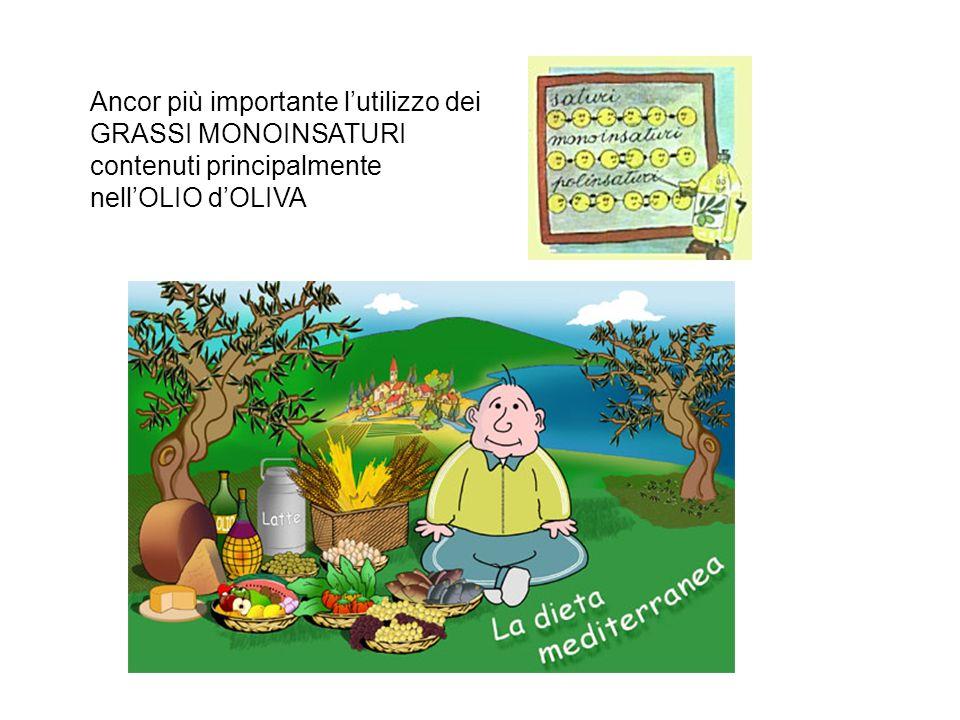 Ancor più importante l'utilizzo dei GRASSI MONOINSATURI contenuti principalmente nell'OLIO d'OLIVA
