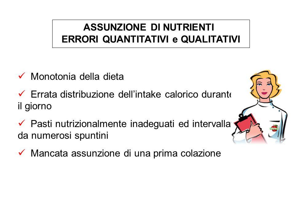 ASSUNZIONE DI NUTRIENTI ERRORI QUANTITATIVI e QUALITATIVI