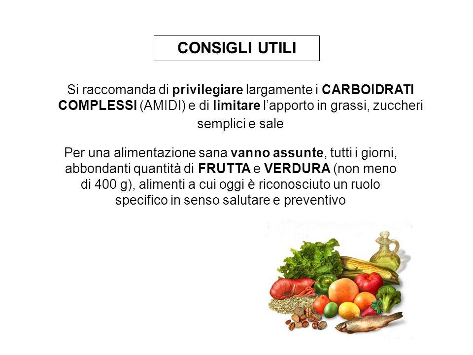 Si raccomanda di privilegiare largamente i CARBOIDRATI COMPLESSI (AMIDI) e di limitare l'apporto in grassi, zuccheri semplici e sale