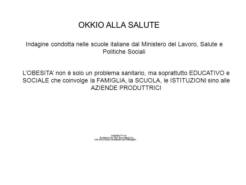 OKKIO ALLA SALUTE Indagine condotta nelle scuole italiane dal Ministero del Lavoro, Salute e Politiche Sociali.