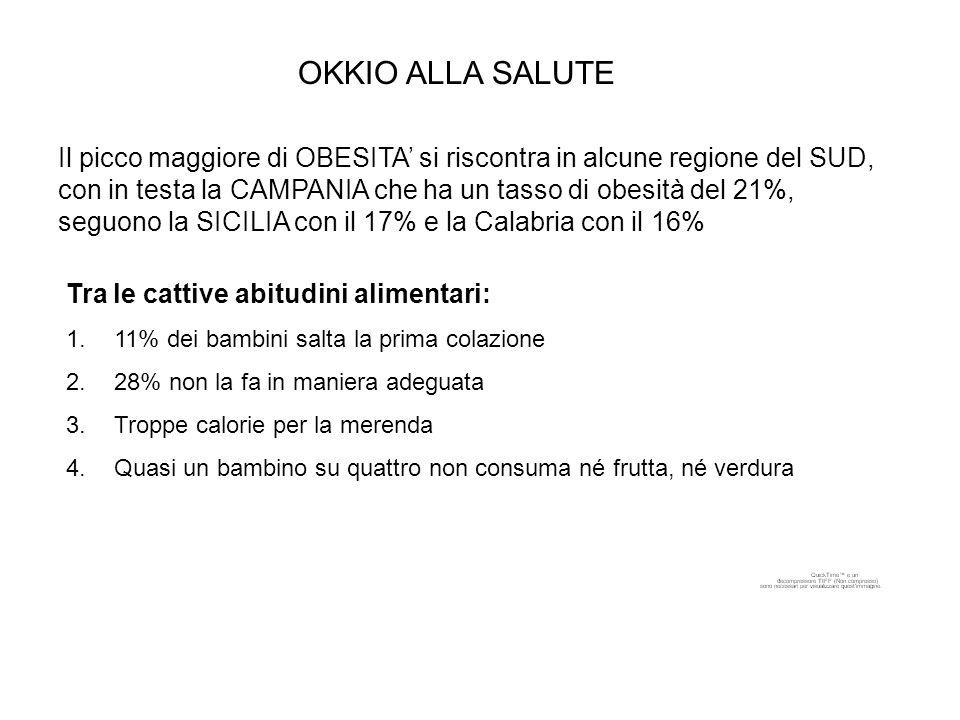 OKKIO ALLA SALUTE