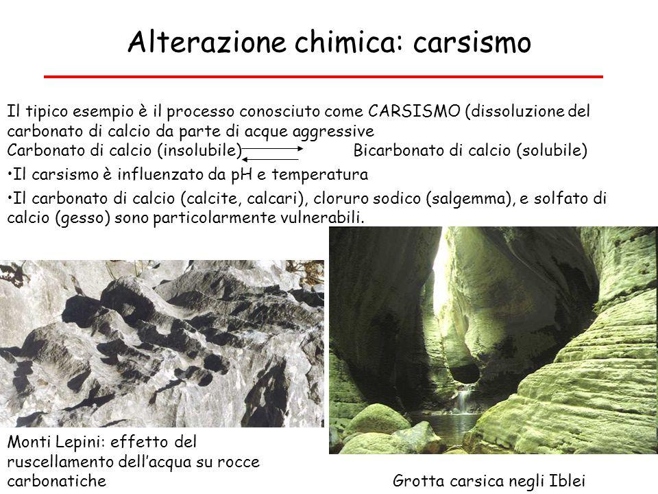 Alterazione chimica: carsismo