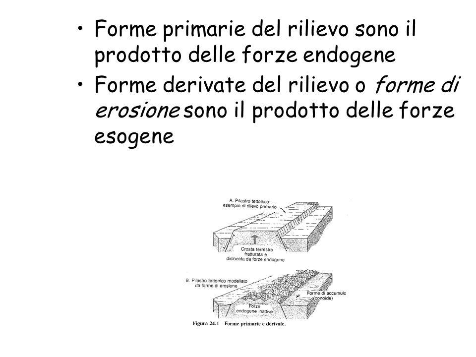 Forme primarie del rilievo sono il prodotto delle forze endogene