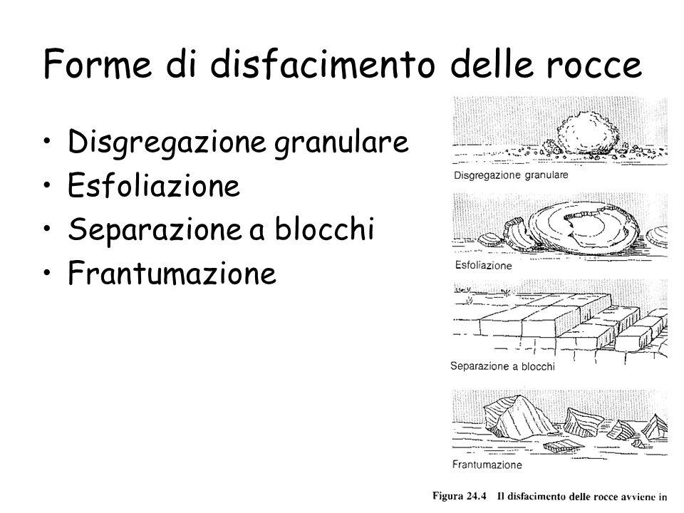 Forme di disfacimento delle rocce