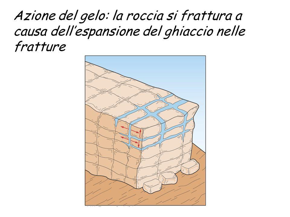 Azione del gelo: la roccia si frattura a causa dell'espansione del ghiaccio nelle fratture
