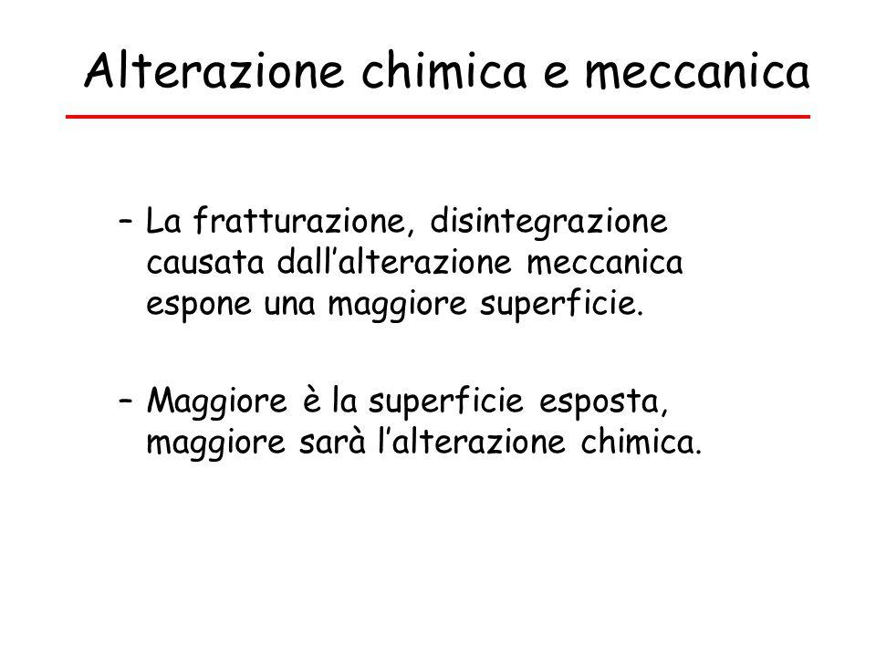 Alterazione chimica e meccanica