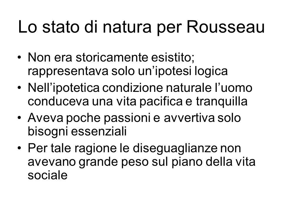 Lo stato di natura per Rousseau