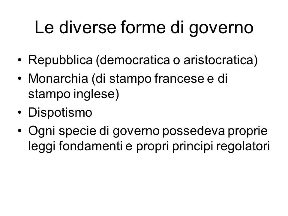 Le diverse forme di governo