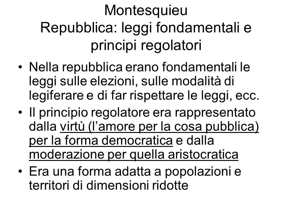 Montesquieu Repubblica: leggi fondamentali e principi regolatori