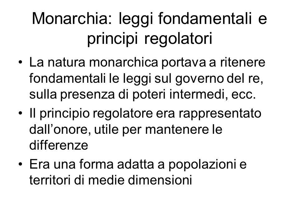 Monarchia: leggi fondamentali e principi regolatori