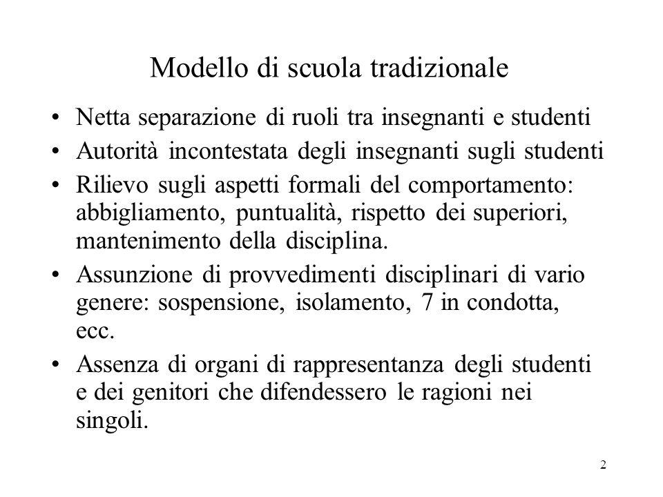 Modello di scuola tradizionale