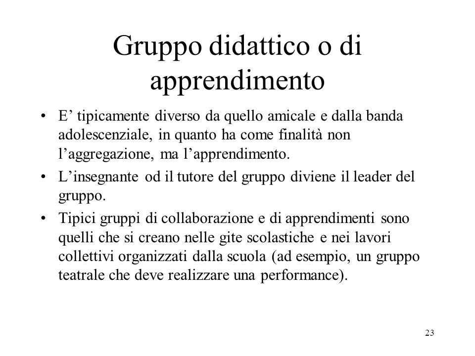 Gruppo didattico o di apprendimento