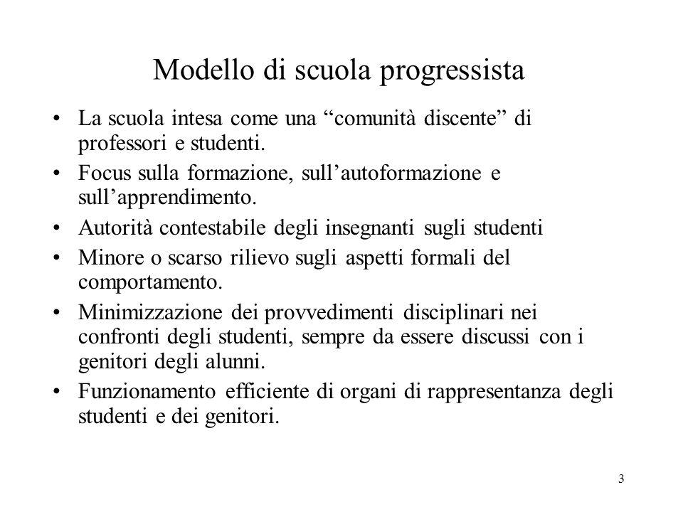 Modello di scuola progressista