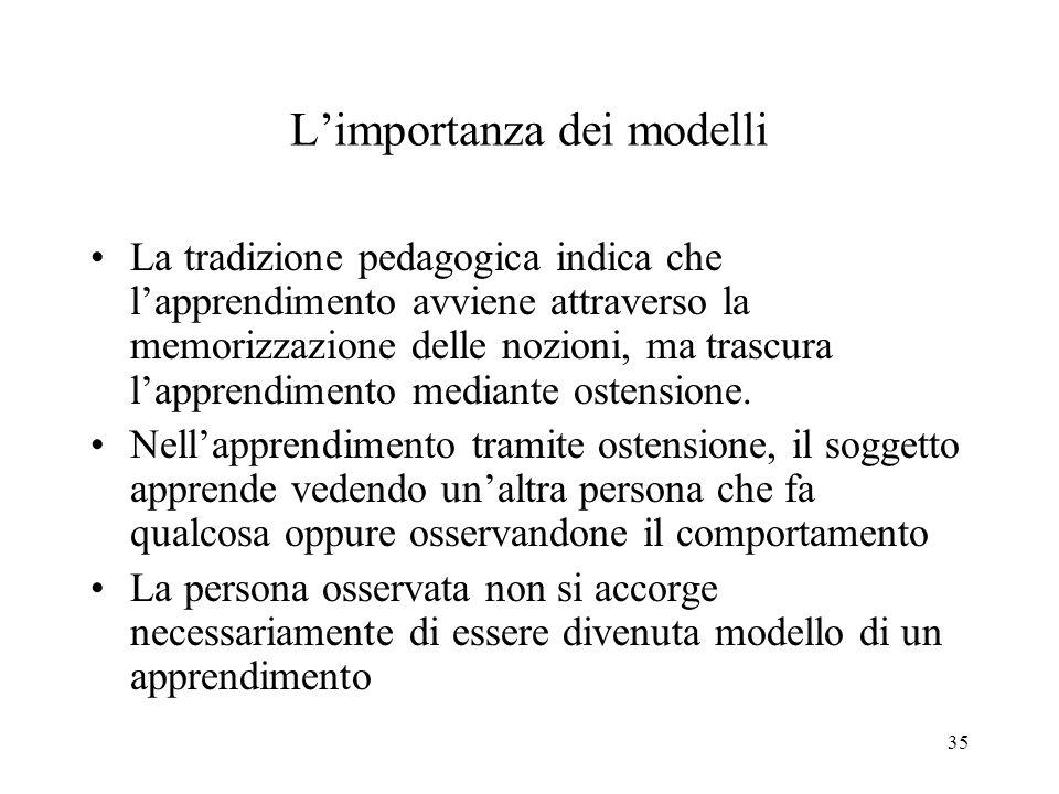 L'importanza dei modelli