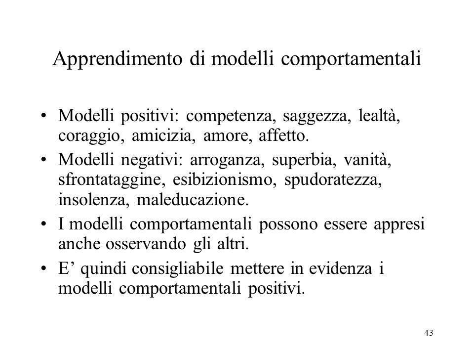 Apprendimento di modelli comportamentali