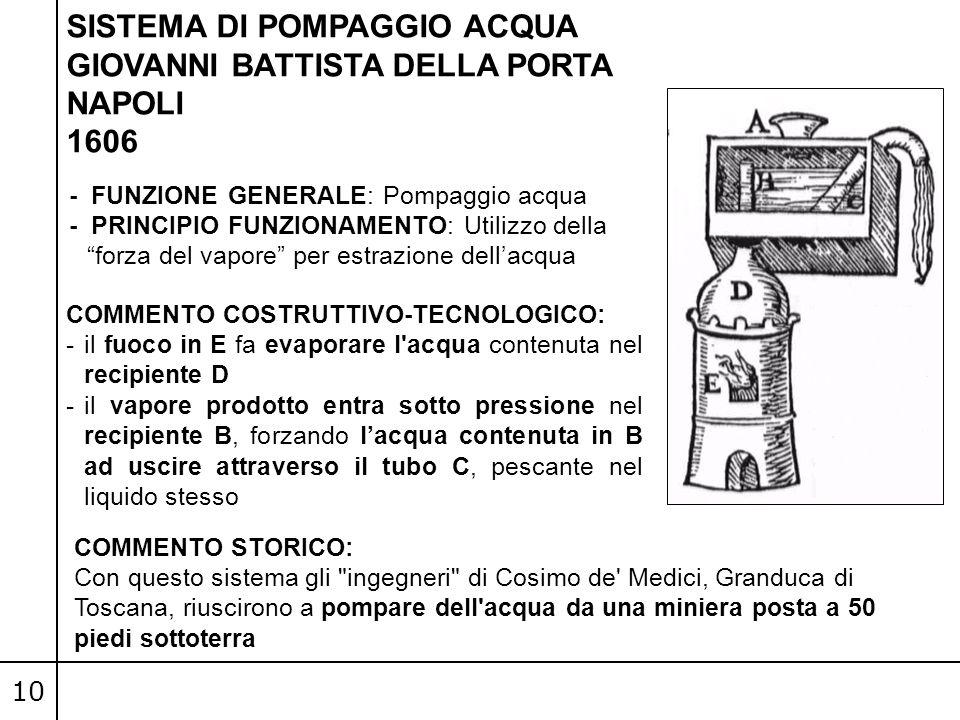 SISTEMA DI POMPAGGIO ACQUA GIOVANNI BATTISTA DELLA PORTA NAPOLI 1606