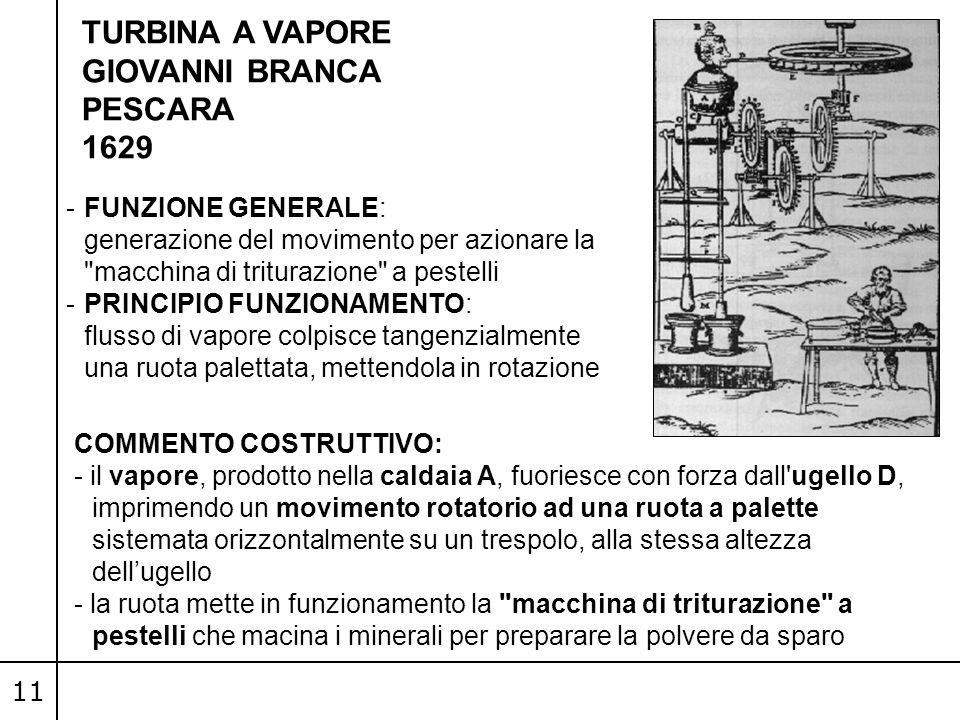 TURBINA A VAPORE GIOVANNI BRANCA PESCARA 1629 FUNZIONE GENERALE: