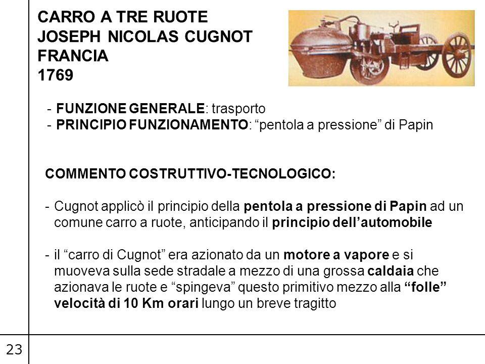 CARRO A TRE RUOTE JOSEPH NICOLAS CUGNOT FRANCIA 1769