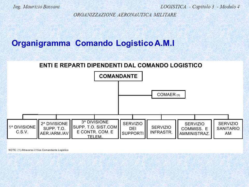 Ing. Maurizio Bassani LOGISTICA - Capitolo 3 - Modulo 4
