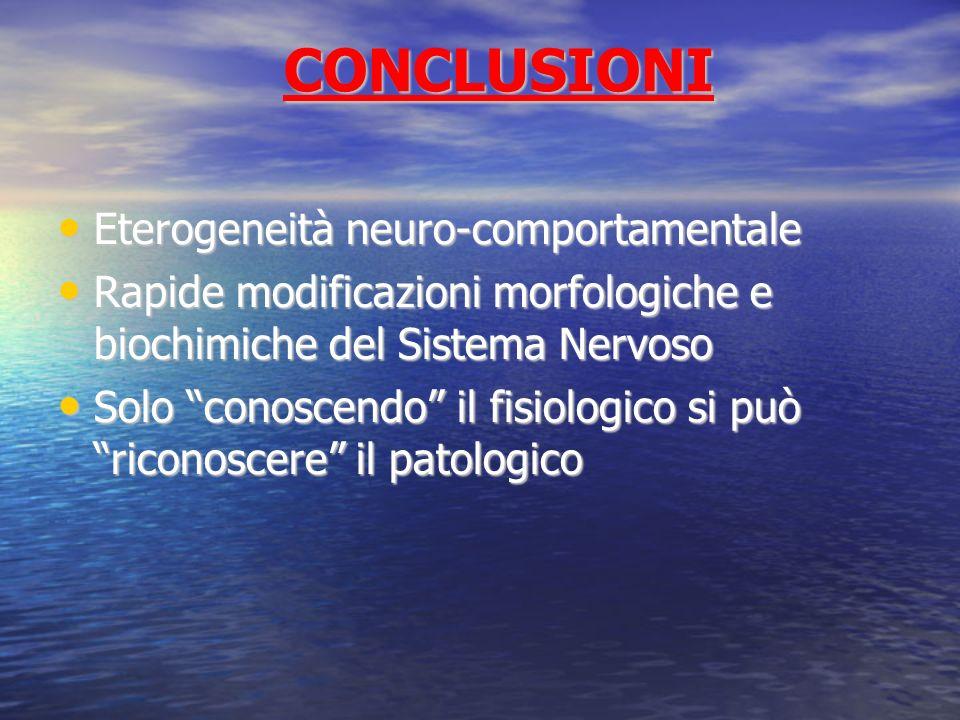 CONCLUSIONI Eterogeneità neuro-comportamentale