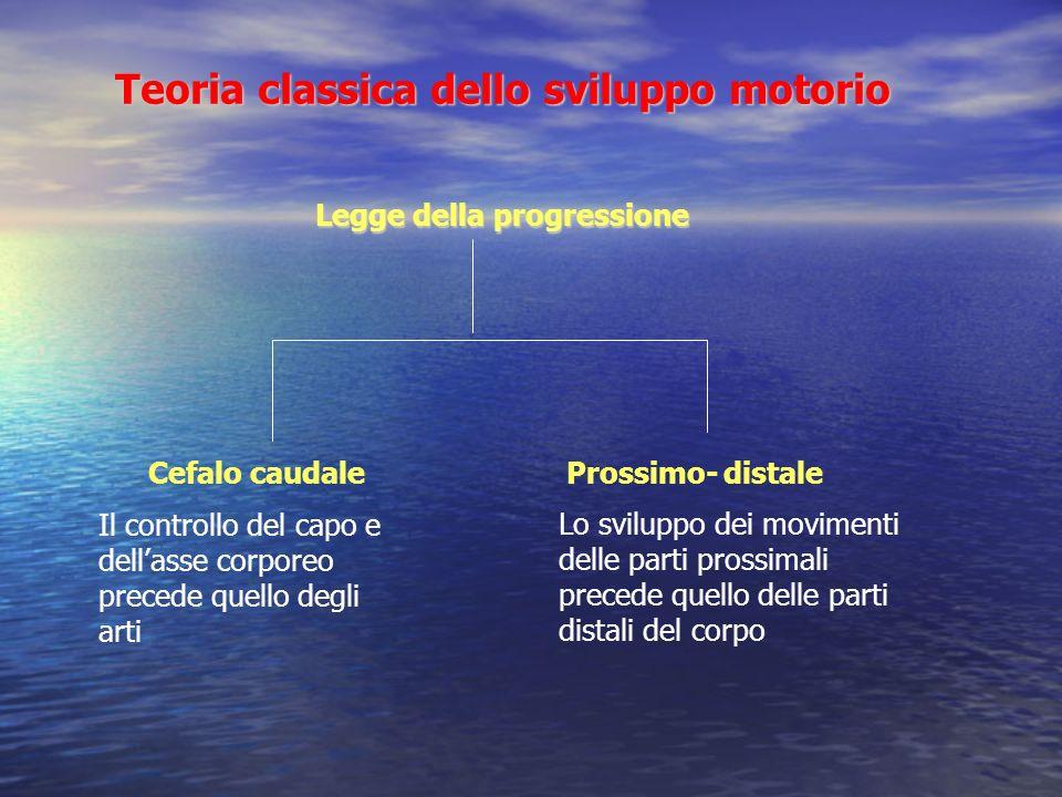 Teoria classica dello sviluppo motorio