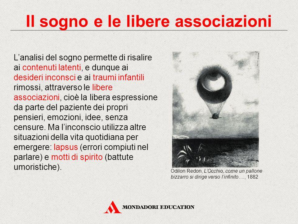 Il sogno e le libere associazioni