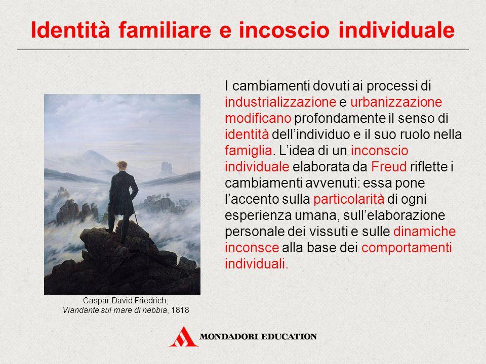 Identità familiare e incoscio individuale