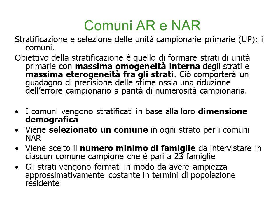 Comuni AR e NAR Stratificazione e selezione delle unità campionarie primarie (UP): i comuni.