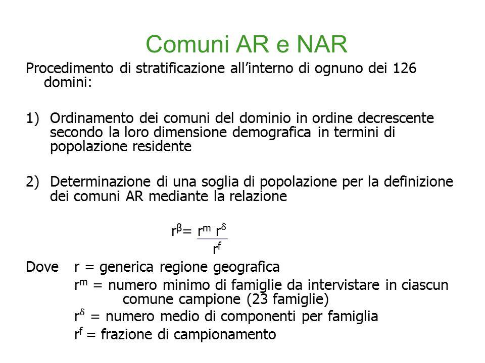 Comuni AR e NAR Procedimento di stratificazione all'interno di ognuno dei 126 domini: