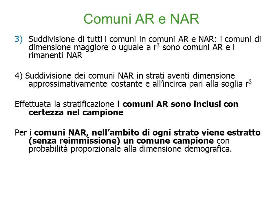 Comuni AR e NAR 3) Suddivisione di tutti i comuni in comuni AR e NAR: i comuni di dimensione maggiore o uguale a rβ sono comuni AR e i rimanenti NAR.