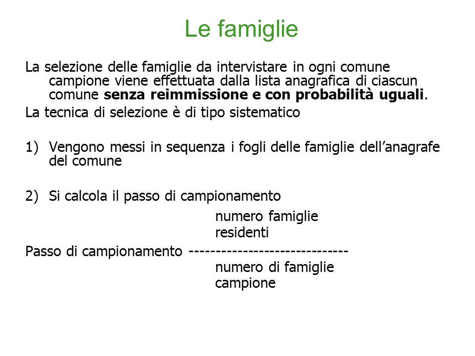 Le famiglie numero famiglie residenti