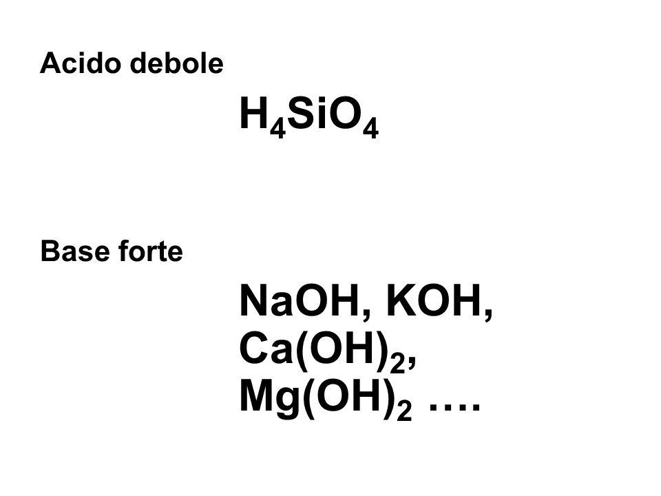 Acido debole H4SiO4 Base forte NaOH, KOH, Ca(OH)2, Mg(OH)2 ….