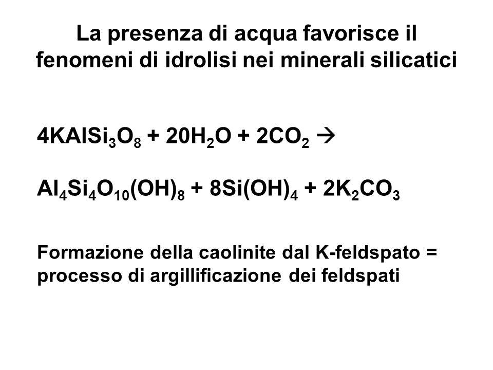 Al4Si4O10(OH)8 + 8Si(OH)4 + 2K2CO3