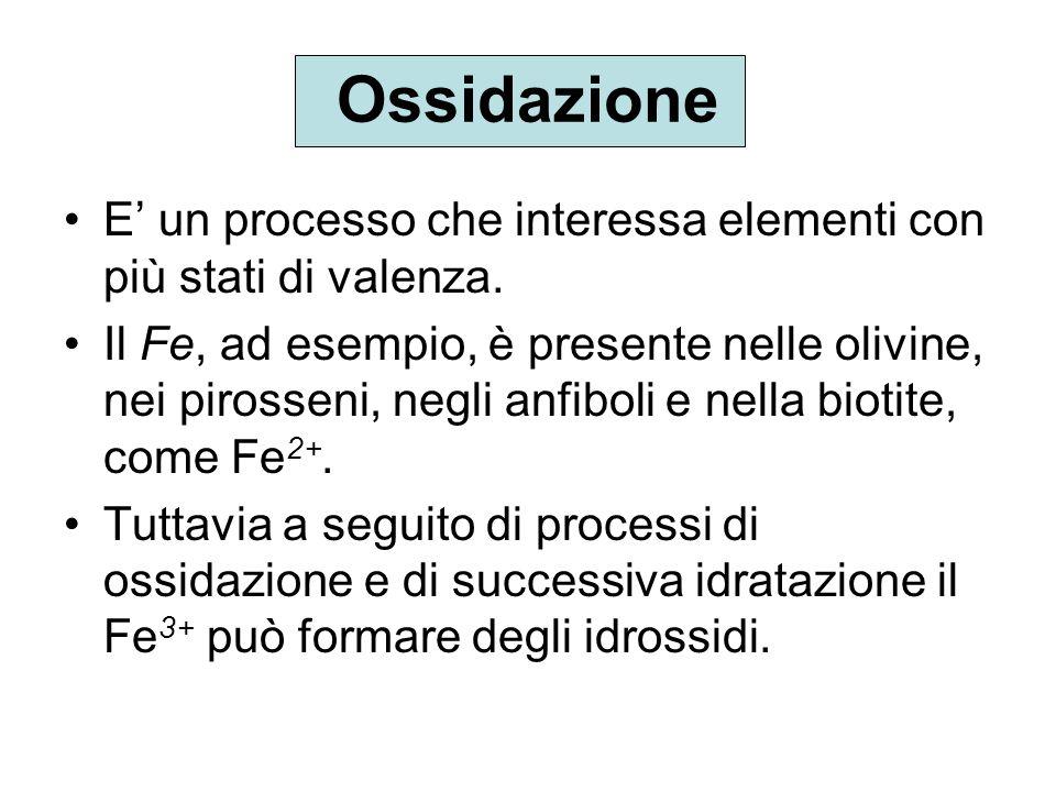Ossidazione E' un processo che interessa elementi con più stati di valenza.