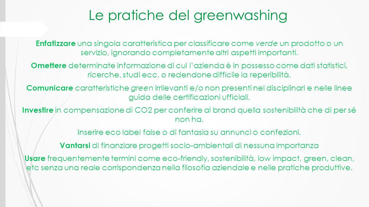 Le pratiche del greenwashing