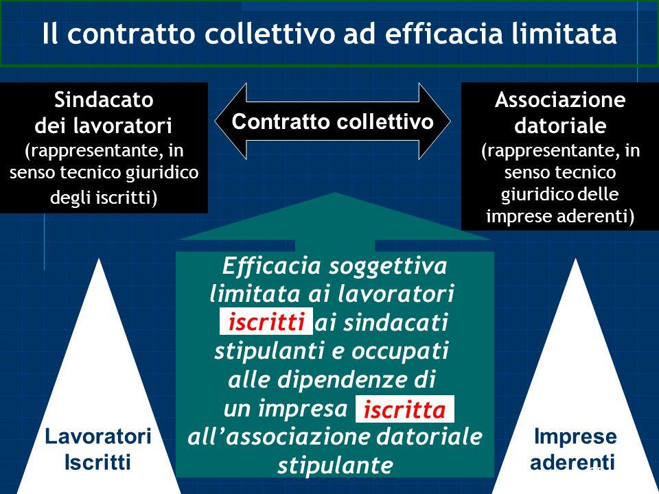 Il contratto collettivo ad efficacia limitata