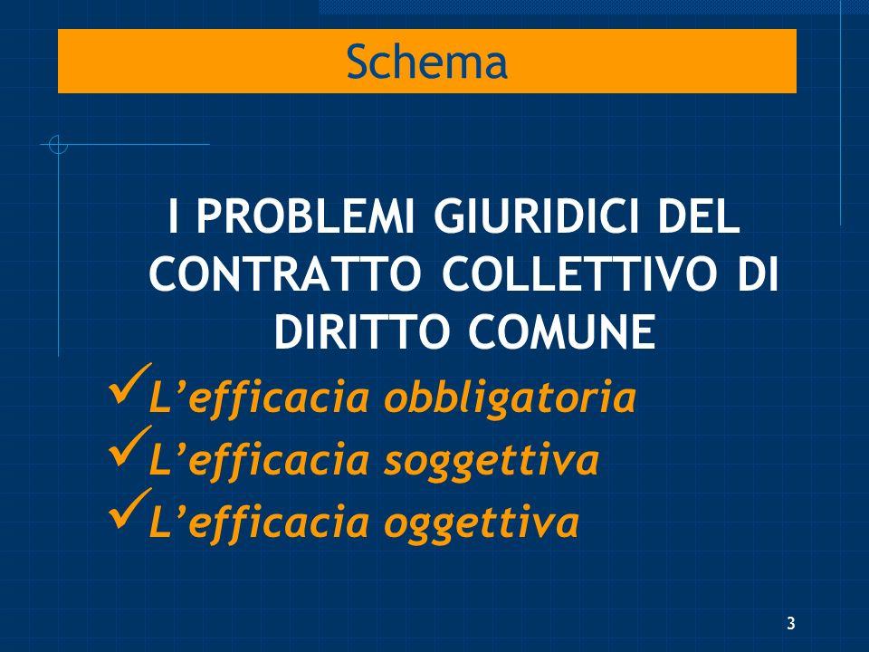 I PROBLEMI GIURIDICI DEL CONTRATTO COLLETTIVO DI DIRITTO COMUNE