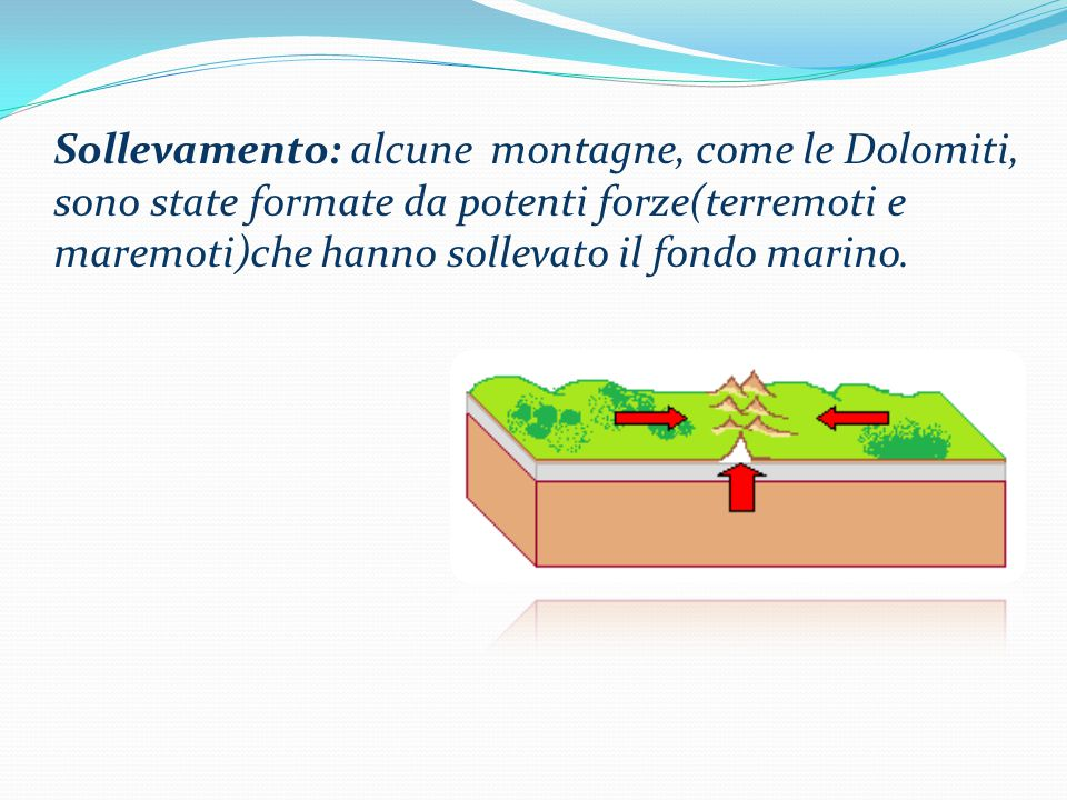 Sollevamento: alcune montagne, come le Dolomiti, sono state formate da potenti forze(terremoti e maremoti)che hanno sollevato il fondo marino.