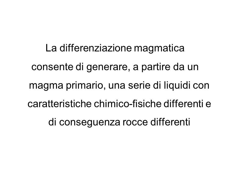 La differenziazione magmatica